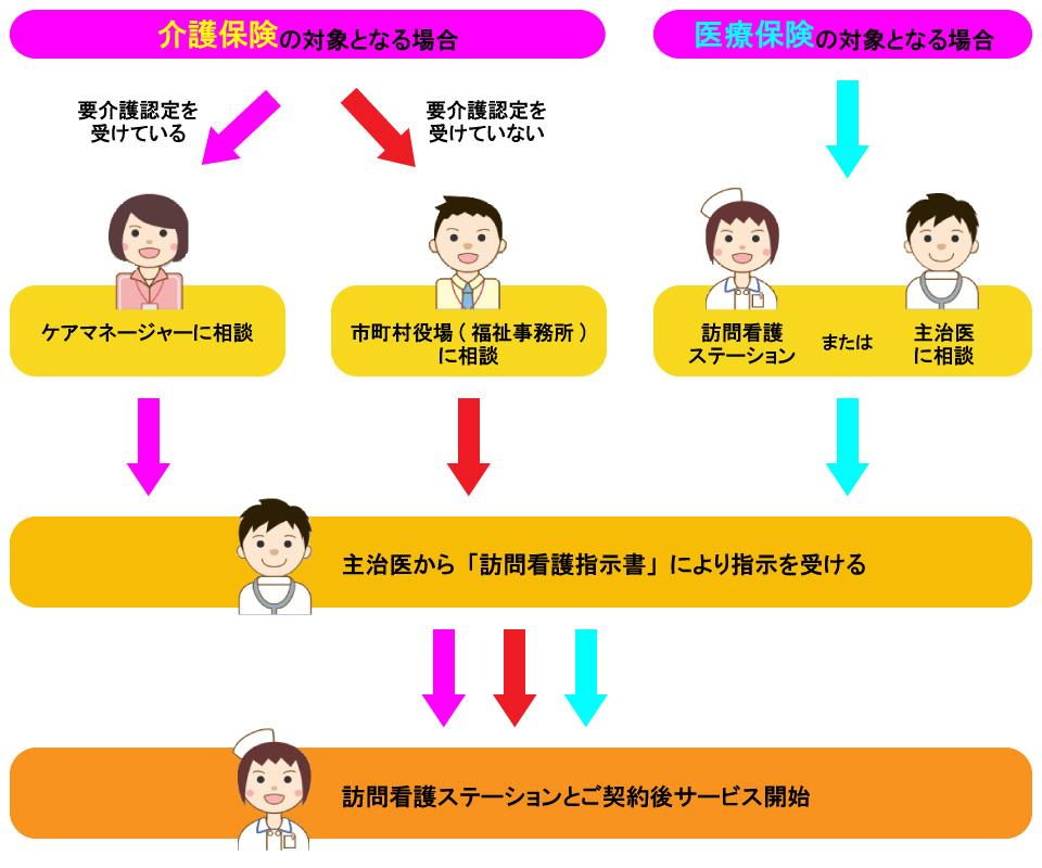 訪問 看護 ステーション 精神 科 埼玉県の精神科訪問看護ステーション ALWAYS久喜